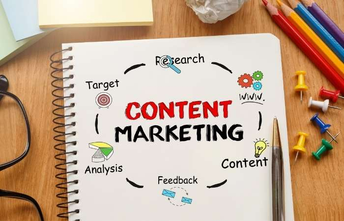 A Comprehensive Guide To Content Marketing In 2021
